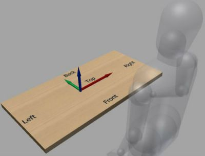 A Guide To Woodwork For Inventor Cover Position Settings
