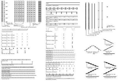 revit additional detail components 1