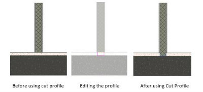 revit cut profile 2