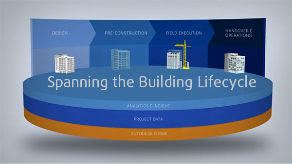 BIM 360 spanning building lifecycle