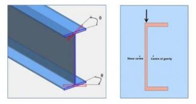 advance-design-stability