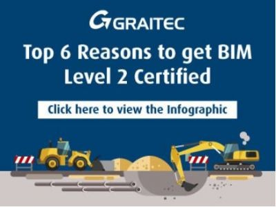 bim-level-2-6-reasons