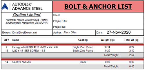 Advance Steel Bolt and Anchor List